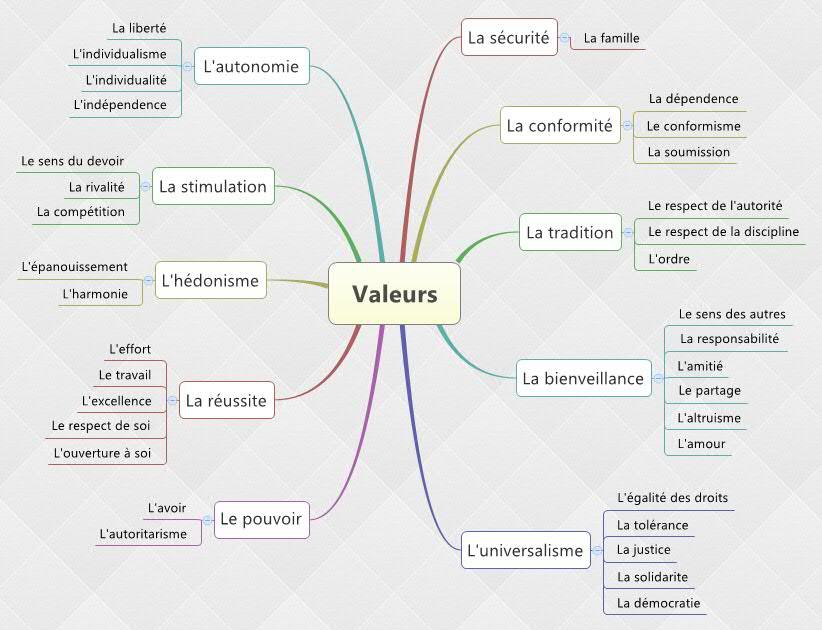 Histoire s des valeurs ted6210 - Valeur d une stere de bois ...