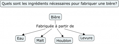 Exemple Cmap.png